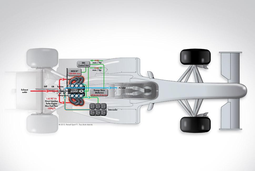 Illustration d'une Formule Un